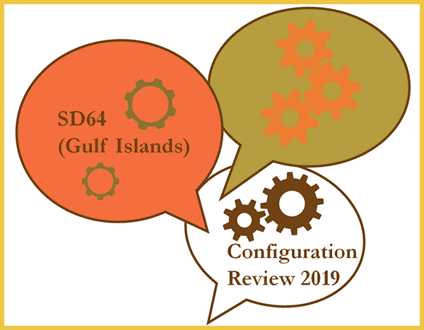SD64 Configuration Review Graphic